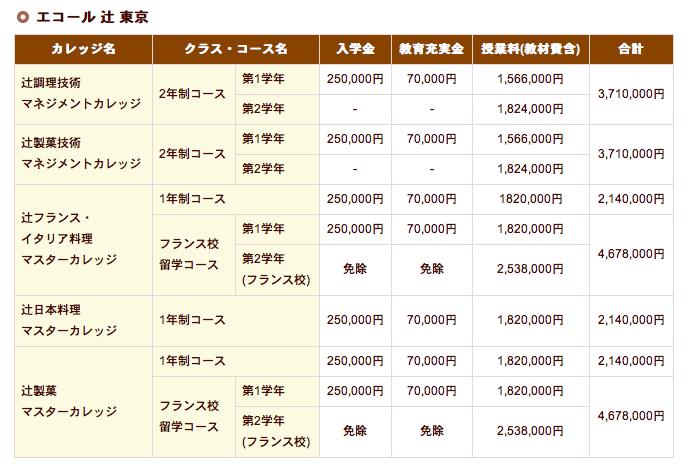 スクリーンショット 2014-07-19 0.02.34
